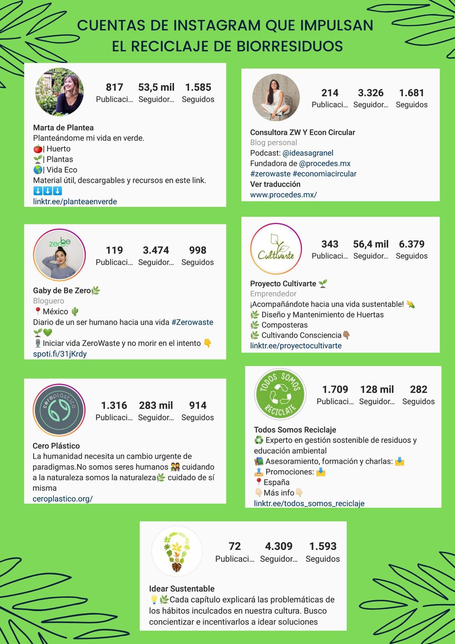 Redes sociales que promueven el reciclaje